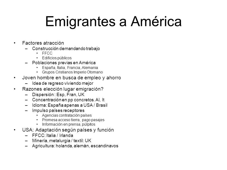 Emigrantes a América Factores atracción