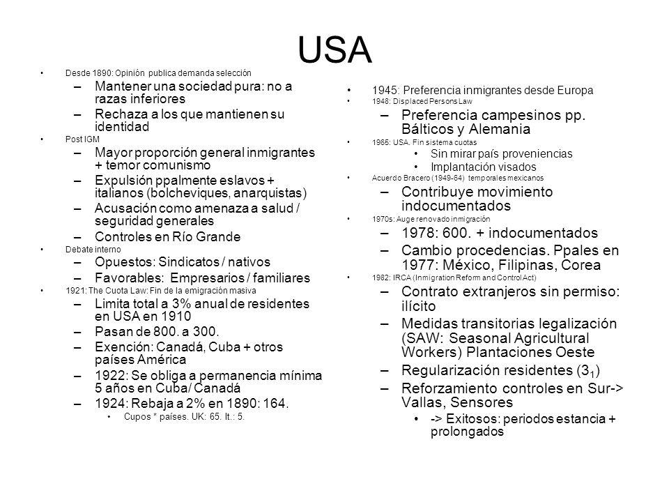 USA Preferencia campesinos pp. Bálticos y Alemania