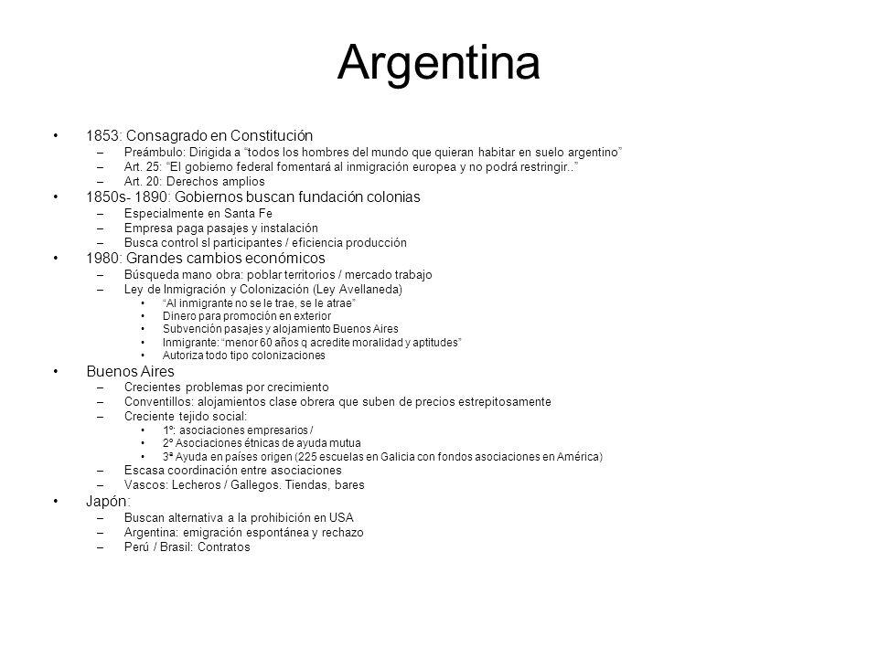 Argentina 1853: Consagrado en Constitución