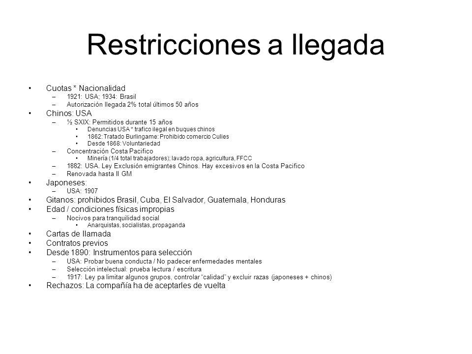 Restricciones a llegada