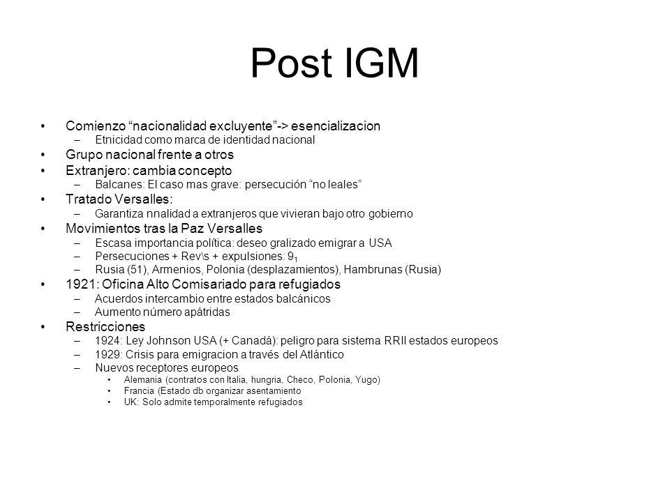 Post IGM Comienzo nacionalidad excluyente -> esencializacion