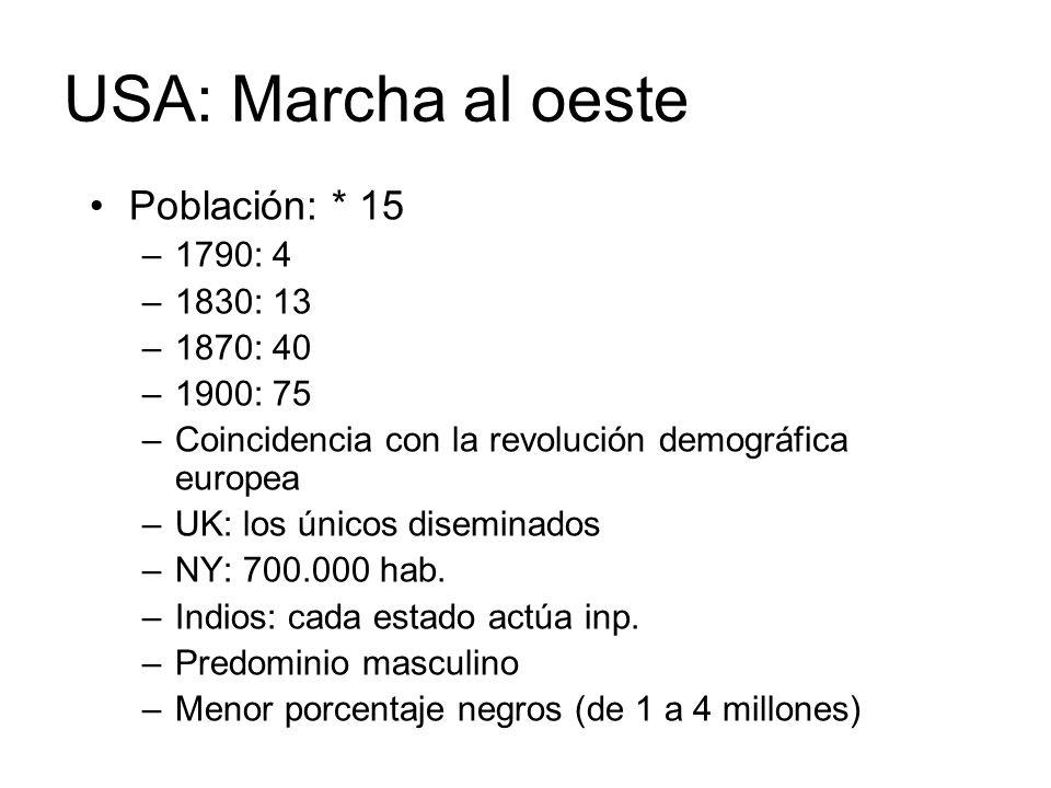 USA: Marcha al oeste Población: * 15 1790: 4 1830: 13 1870: 40