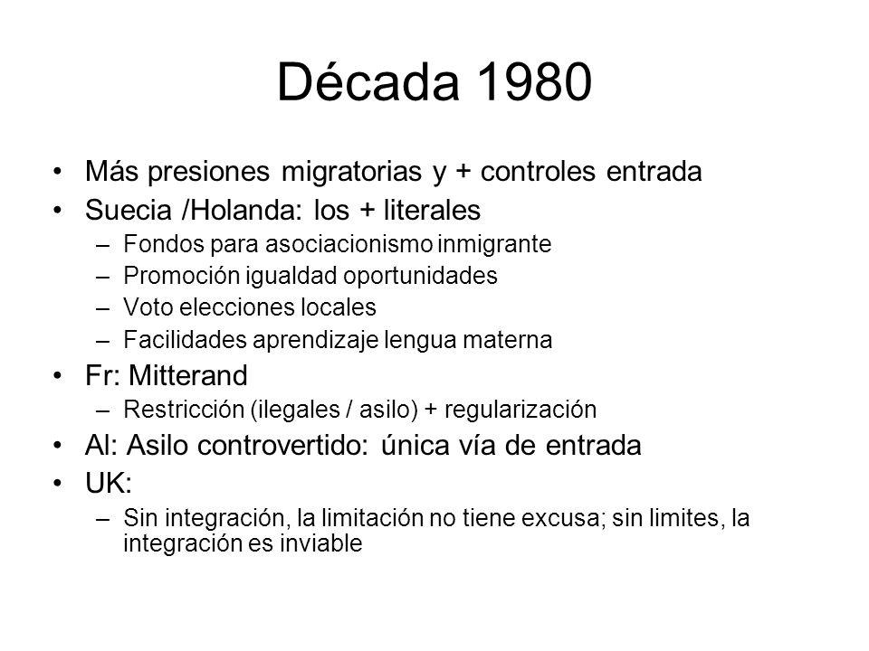 Década 1980 Más presiones migratorias y + controles entrada