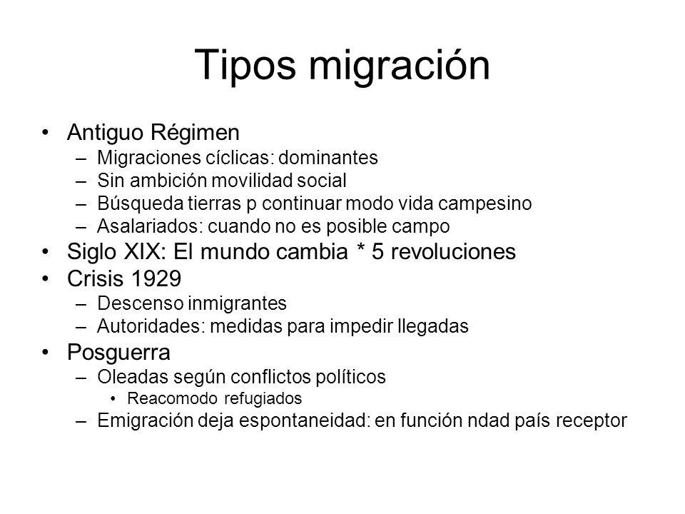 Tipos migración Antiguo Régimen