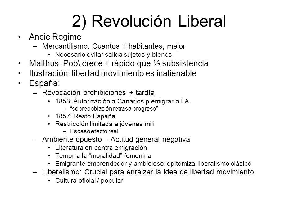 2) Revolución Liberal Ancie Regime