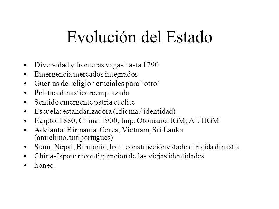 Evolución del Estado Diversidad y fronteras vagas hasta 1790