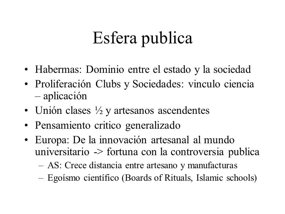 Esfera publica Habermas: Dominio entre el estado y la sociedad