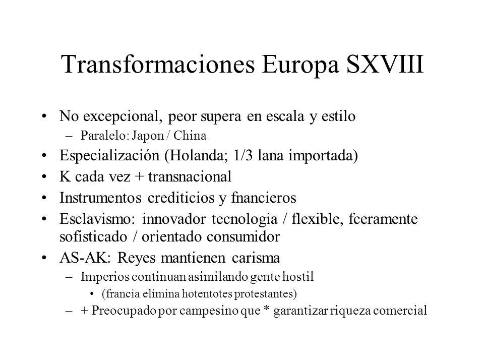 Transformaciones Europa SXVIII