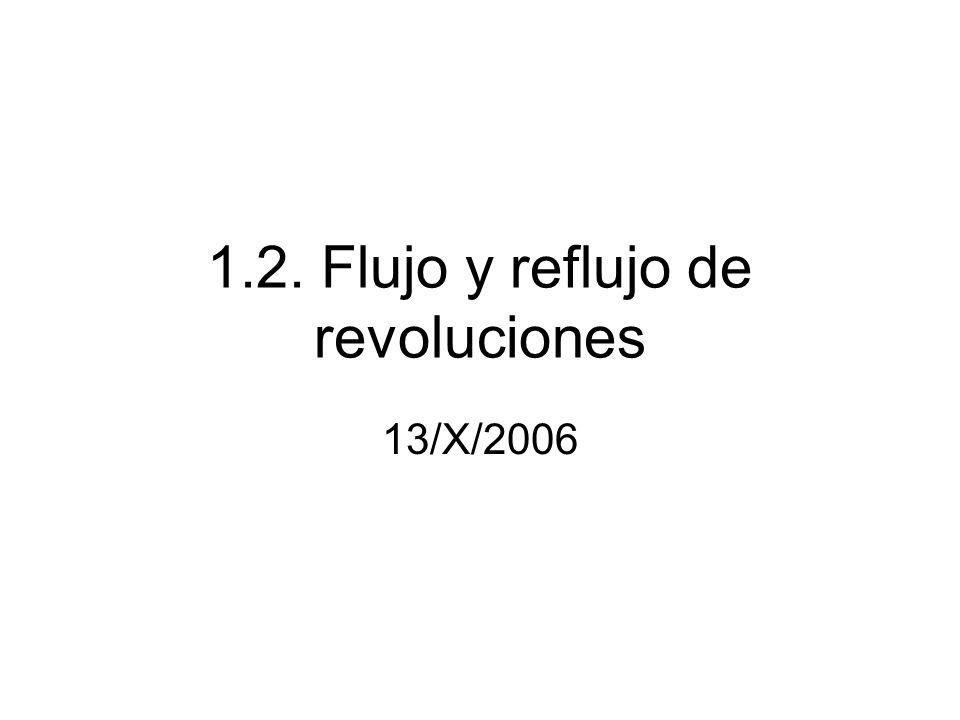 1.2. Flujo y reflujo de revoluciones