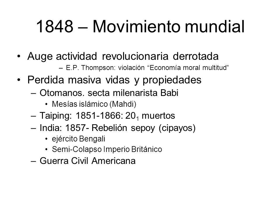 1848 – Movimiento mundial Auge actividad revolucionaria derrotada