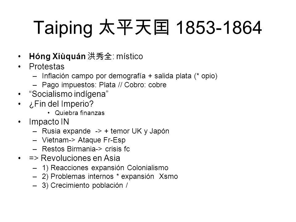 Taiping 太平天囯 1853-1864 Hóng Xiùquán 洪秀全: místico Protestas