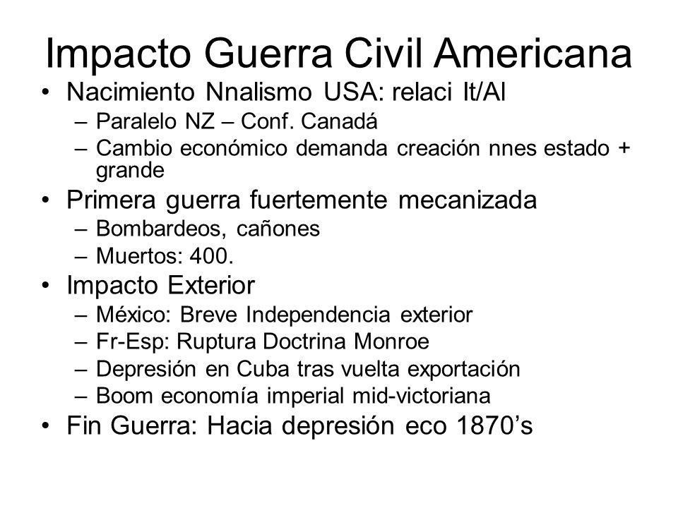 Impacto Guerra Civil Americana