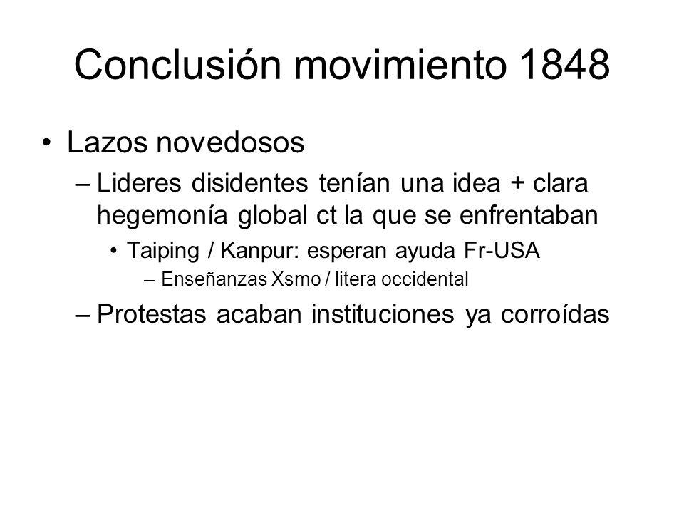 Conclusión movimiento 1848