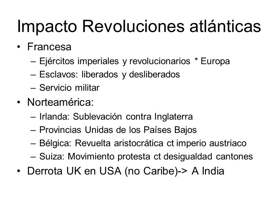 Impacto Revoluciones atlánticas