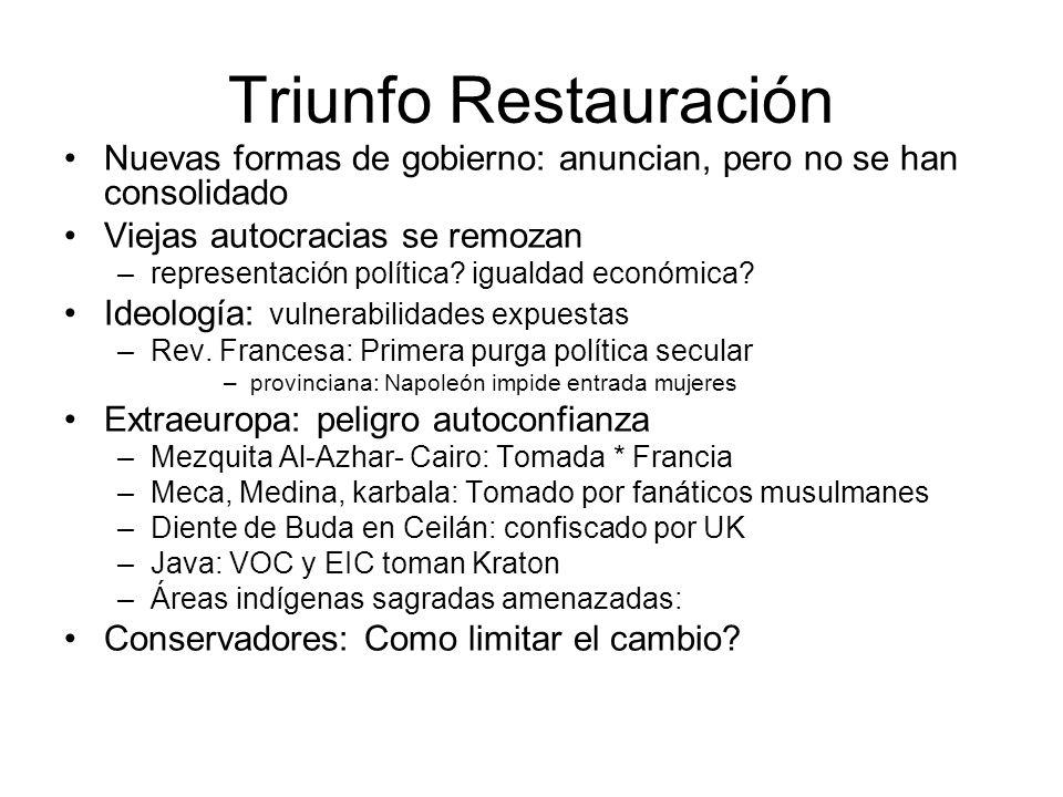 Triunfo RestauraciónNuevas formas de gobierno: anuncian, pero no se han consolidado. Viejas autocracias se remozan.