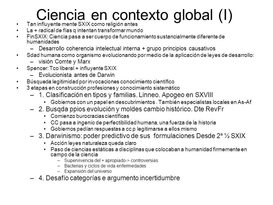 Ciencia en contexto global (I)
