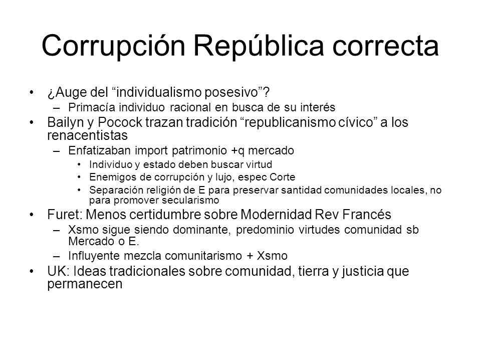 Corrupción República correcta