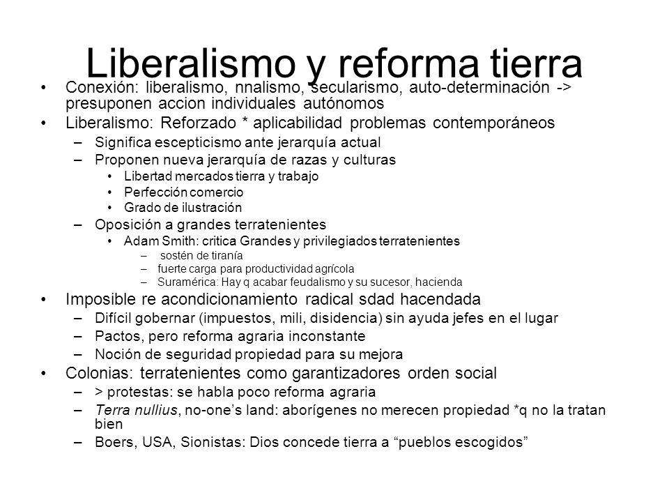 Liberalismo y reforma tierra