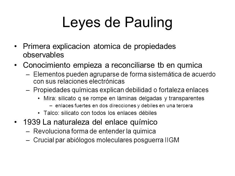 Leyes de Pauling Primera explicacion atomica de propiedades observables. Conocimiento empieza a reconciliarse tb en qumica.