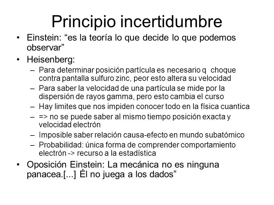 Principio incertidumbre