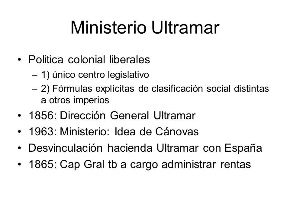 Ministerio Ultramar Politica colonial liberales