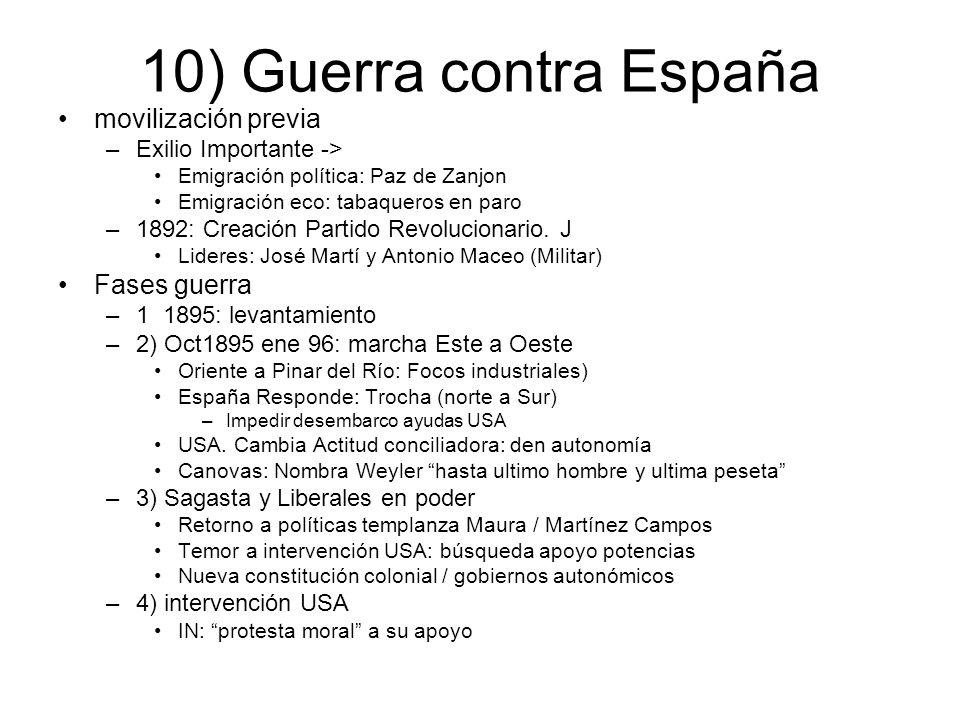 10) Guerra contra España movilización previa Fases guerra