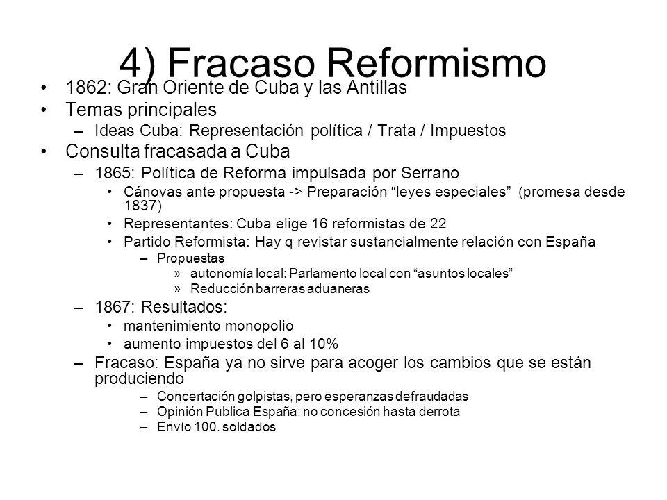4) Fracaso Reformismo 1862: Gran Oriente de Cuba y las Antillas