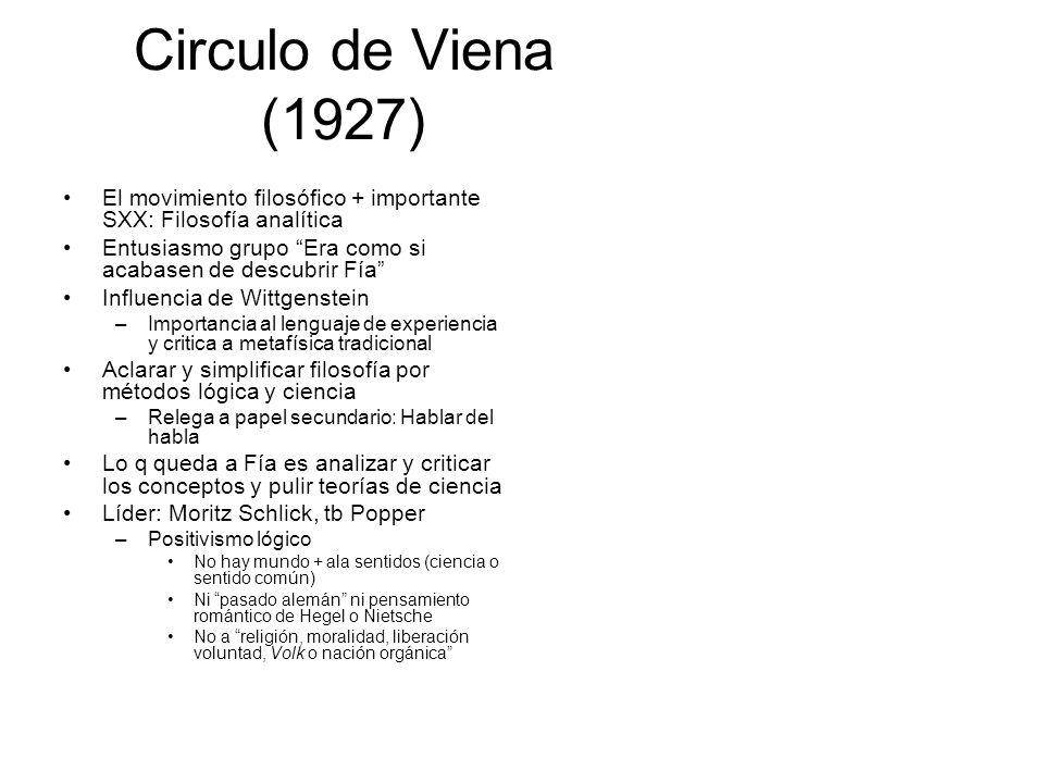 Circulo de Viena (1927) El movimiento filosófico + importante SXX: Filosofía analítica. Entusiasmo grupo Era como si acabasen de descubrir Fía