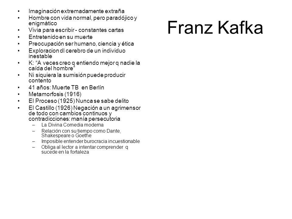 Franz Kafka Imaginación extremadamente extraña