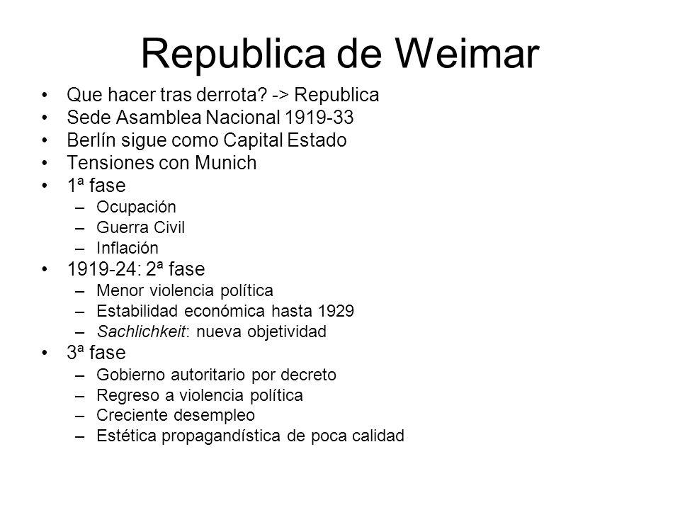 Republica de Weimar Que hacer tras derrota -> Republica