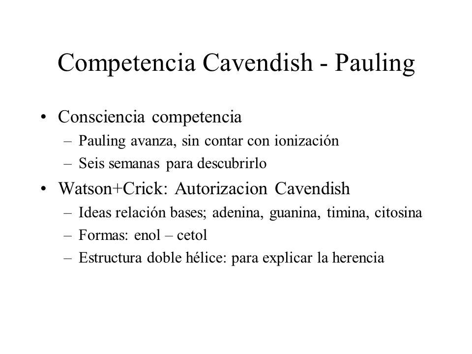 Competencia Cavendish - Pauling
