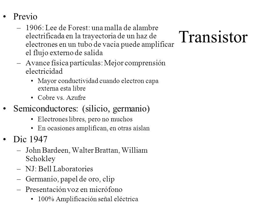Transistor Previo Semiconductores: (silicio, germanio) Dic 1947