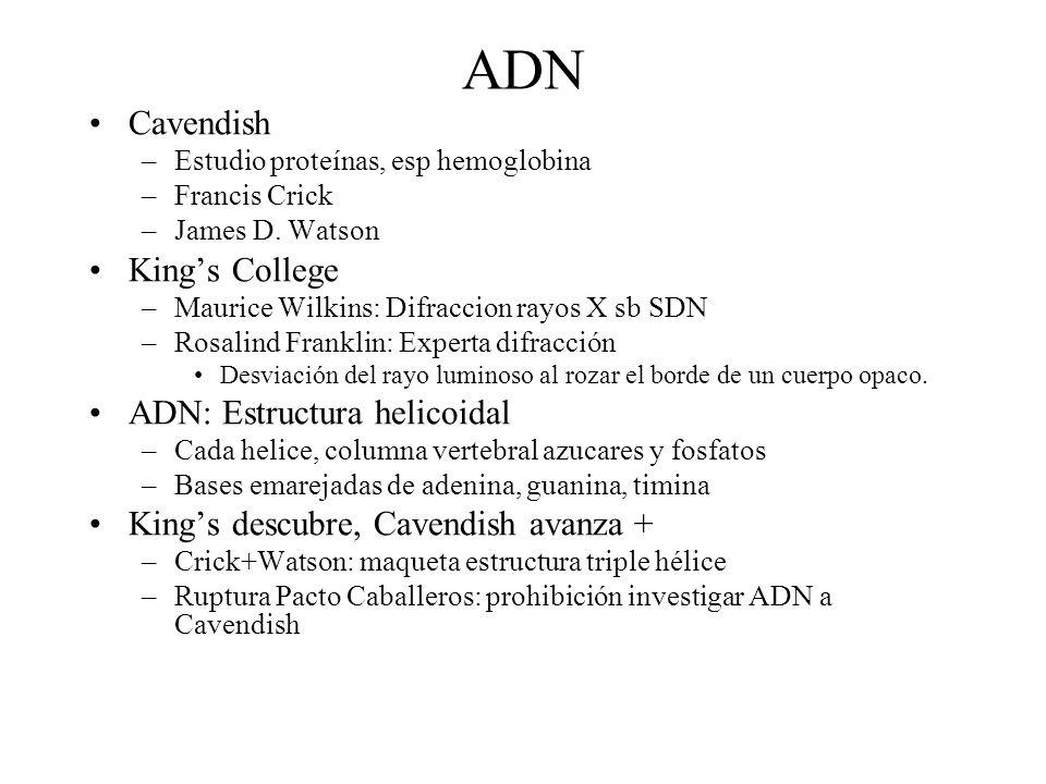 ADN Cavendish King's College ADN: Estructura helicoidal