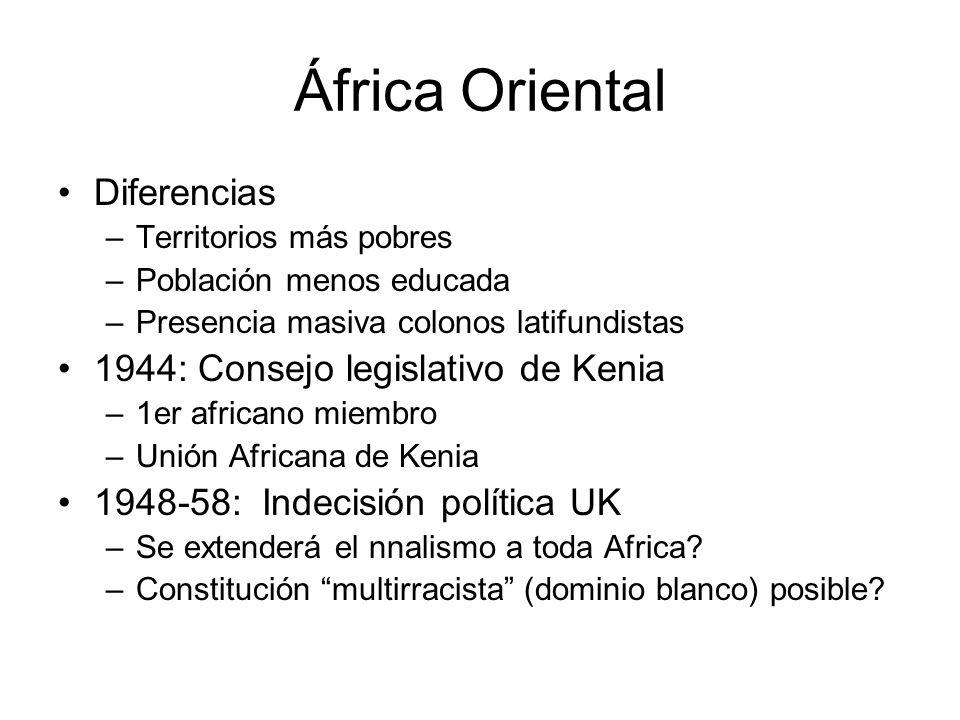 África Oriental Diferencias 1944: Consejo legislativo de Kenia