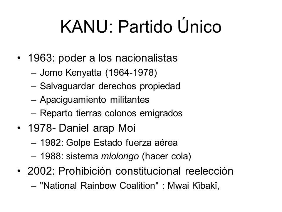KANU: Partido Único 1963: poder a los nacionalistas