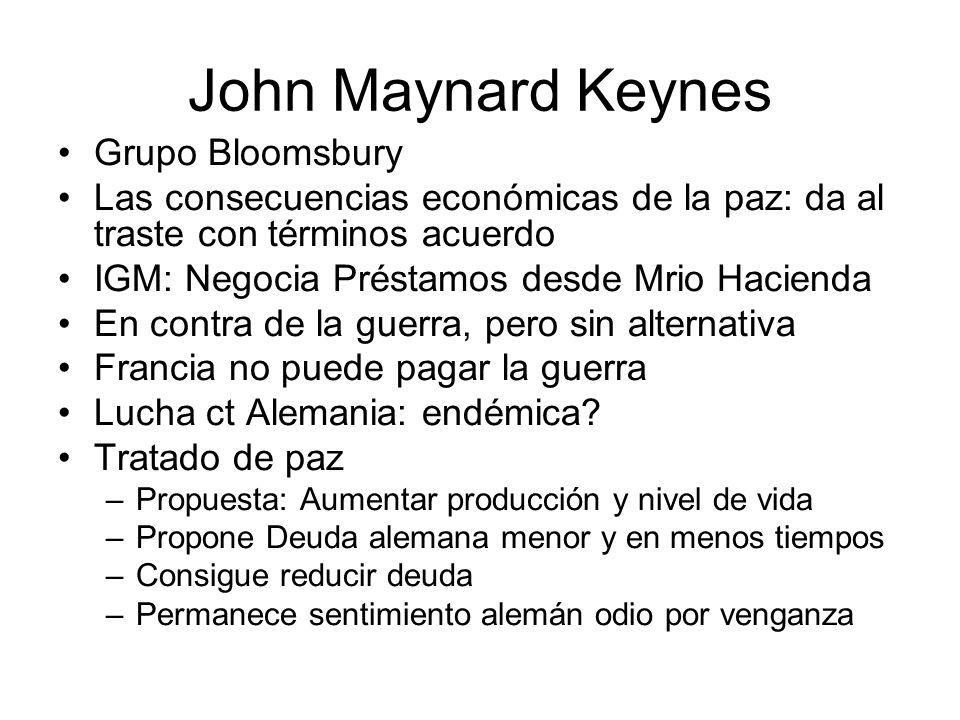 John Maynard Keynes Grupo Bloomsbury