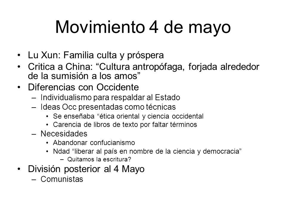 Movimiento 4 de mayo Lu Xun: Familia culta y próspera
