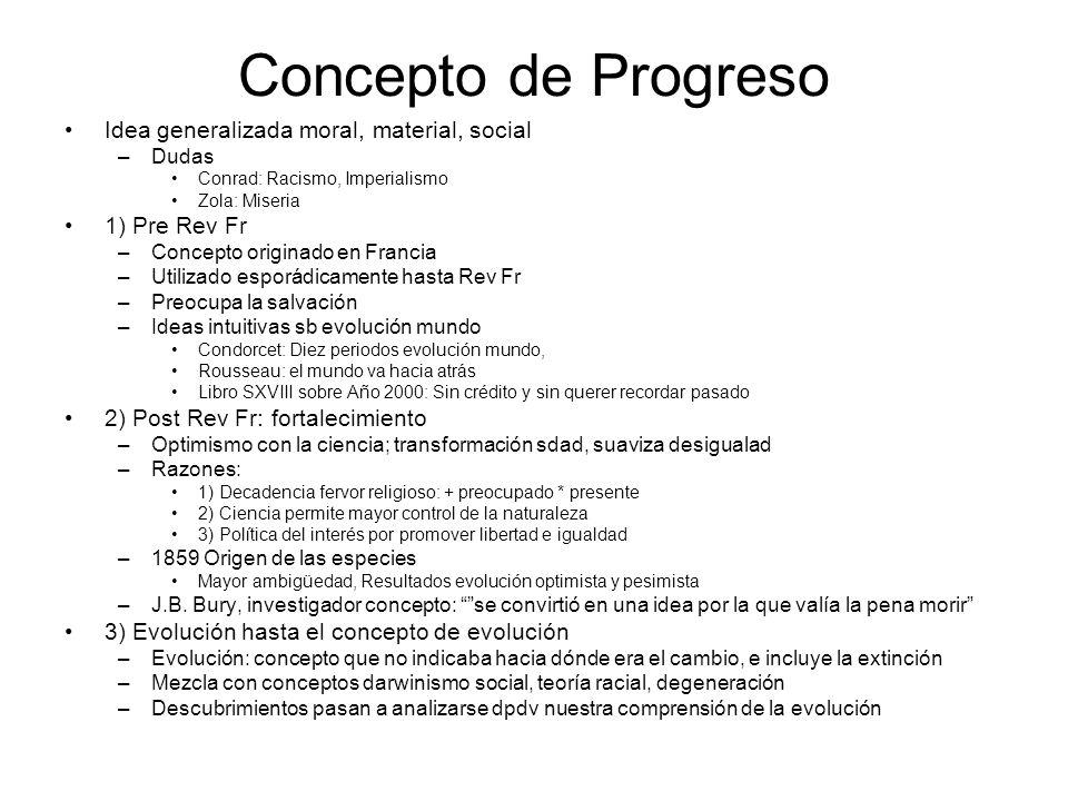 Concepto de Progreso Idea generalizada moral, material, social