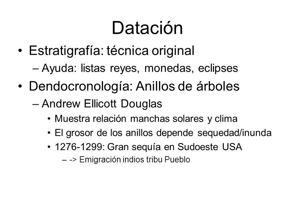 Datación Estratigrafía: técnica original