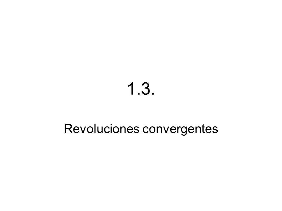 Revoluciones convergentes