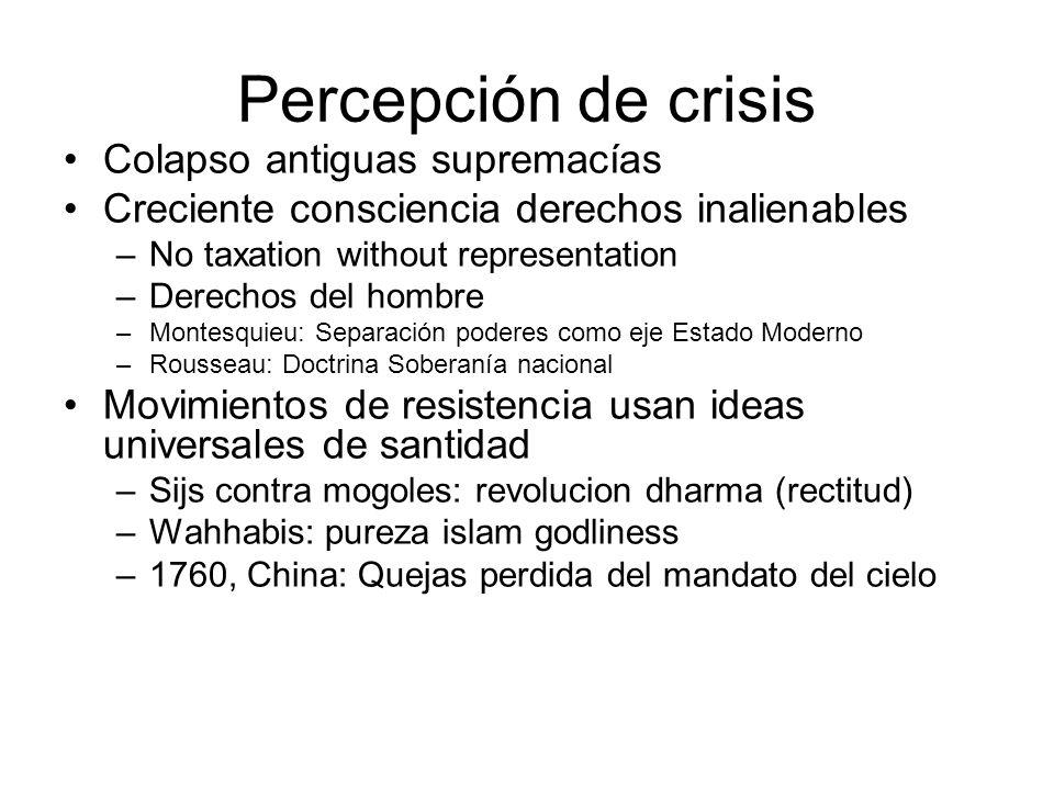Percepción de crisis Colapso antiguas supremacías