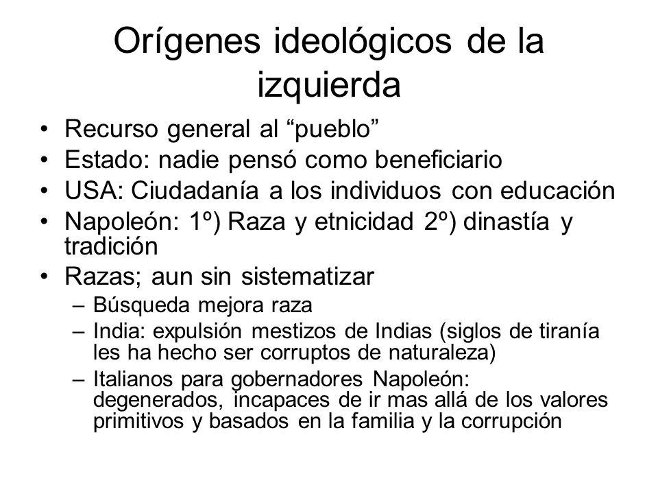 Orígenes ideológicos de la izquierda