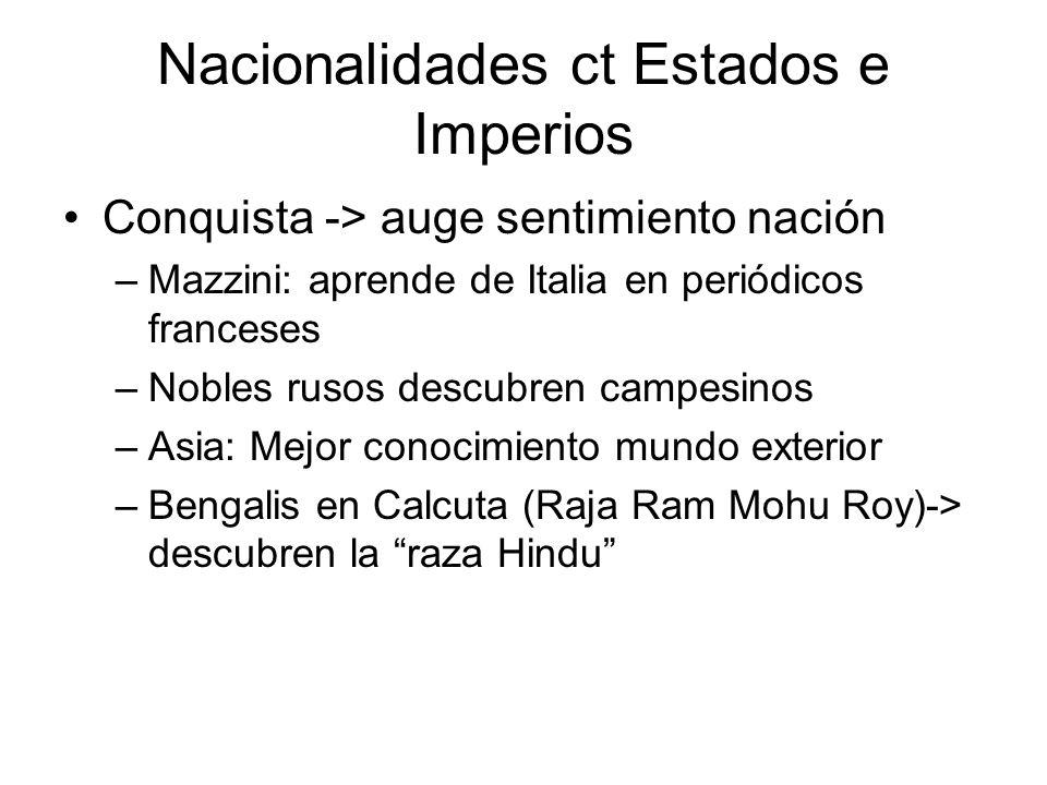 Nacionalidades ct Estados e Imperios