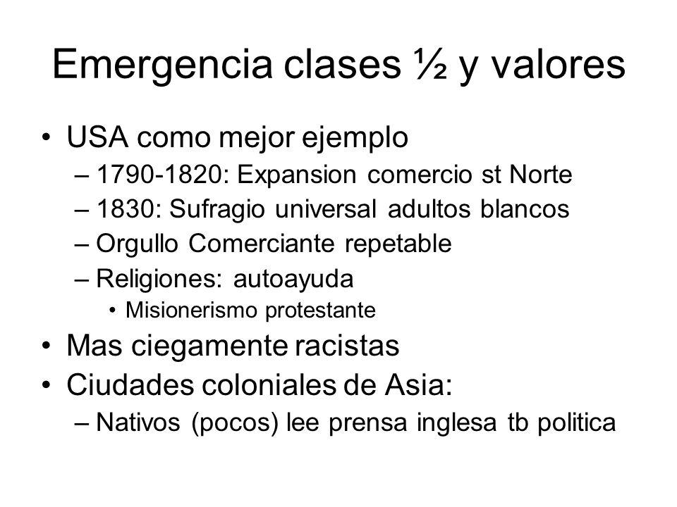 Emergencia clases ½ y valores