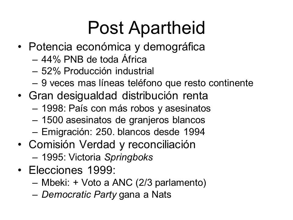 Post Apartheid Potencia económica y demográfica