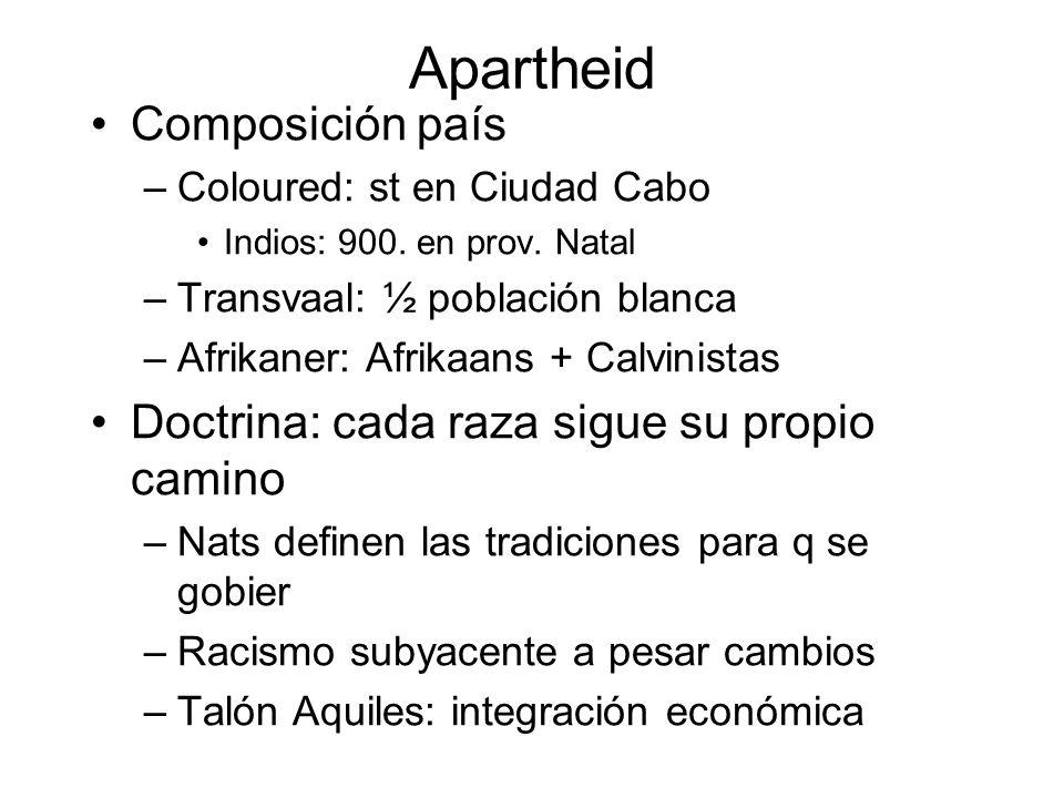 Apartheid Composición país Doctrina: cada raza sigue su propio camino