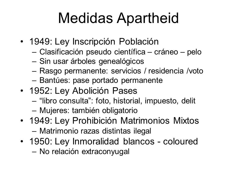 Medidas Apartheid 1949: Ley Inscripción Población