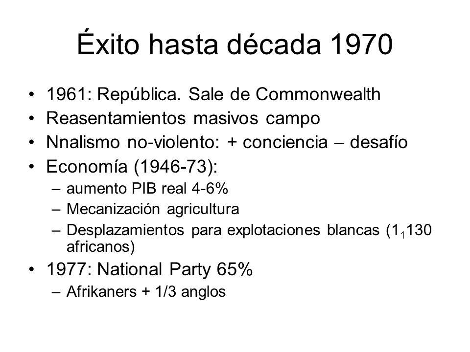 Éxito hasta década 1970 1961: República. Sale de Commonwealth