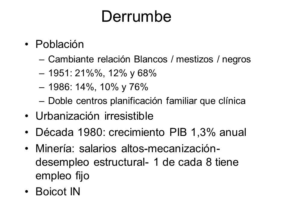 Derrumbe Población Urbanización irresistible
