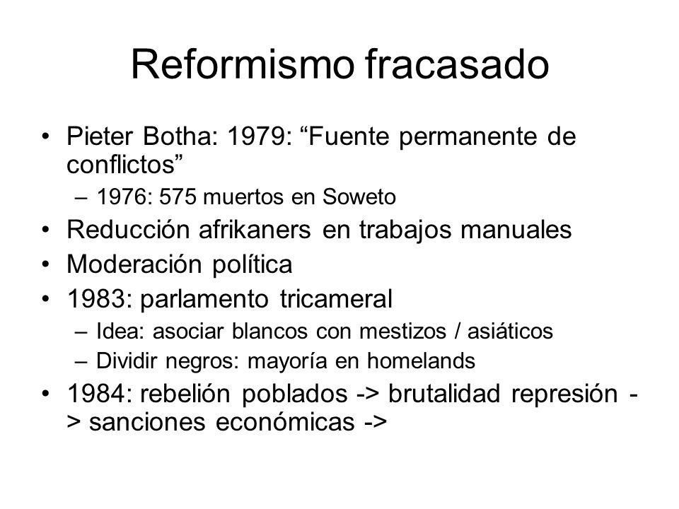 Reformismo fracasado Pieter Botha: 1979: Fuente permanente de conflictos 1976: 575 muertos en Soweto.